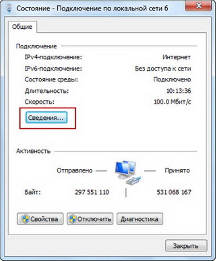 Белый IP