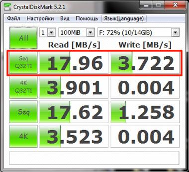 Как проверить скорость записи и чтения USB флешки
