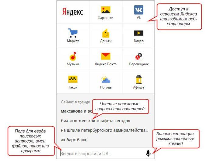 Как удалить Яндекс строку