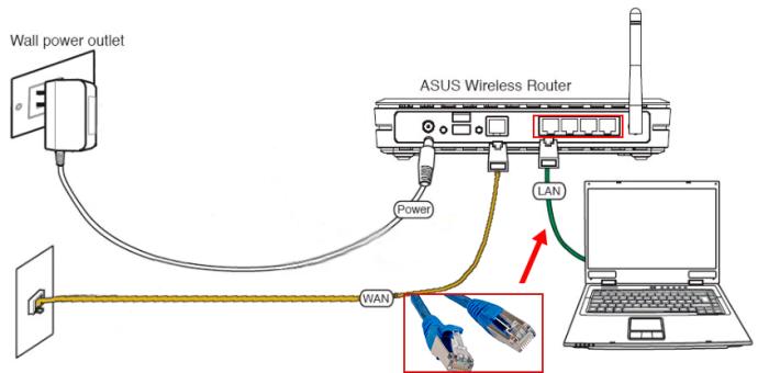 Как войти в настройки роутера Asus