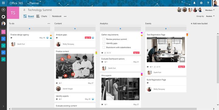 Planner – новый инструмент для управления проектами от Microsoft