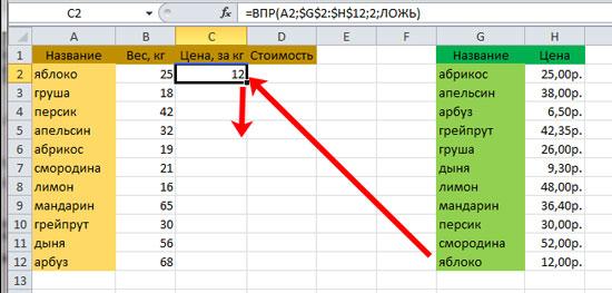 Функция ВПР в Excel с примерами