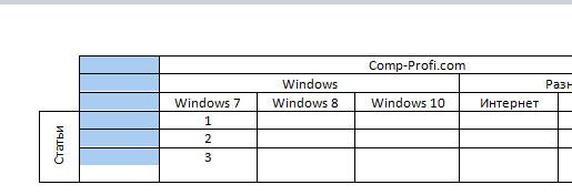 Как добавить столбец в таблицу в Ворде