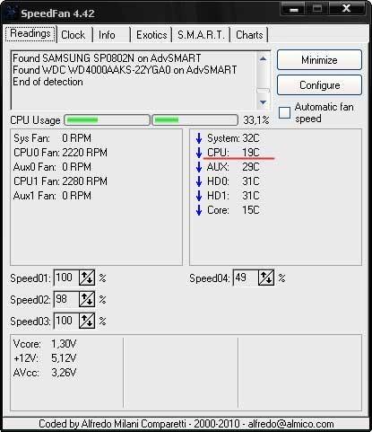 Как измерять температуру процессора