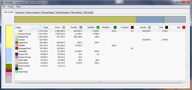 Как очистить оперативную память компьютера Windows 7