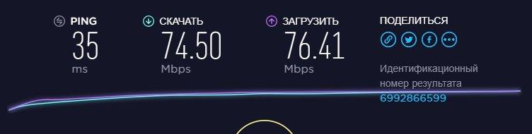 Как определить какая скорость интернета сейчас