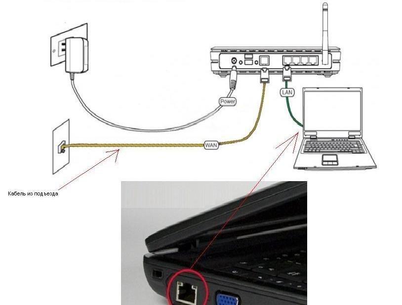 Как подключить роутер Asus RT-N12