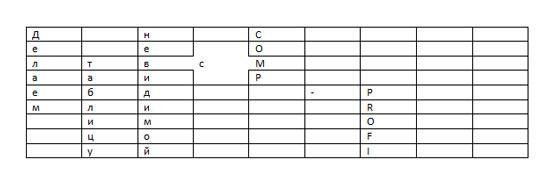 Как убрать границы таблицы в Ворде