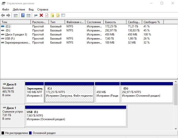 Как удалить диск С с компьютера