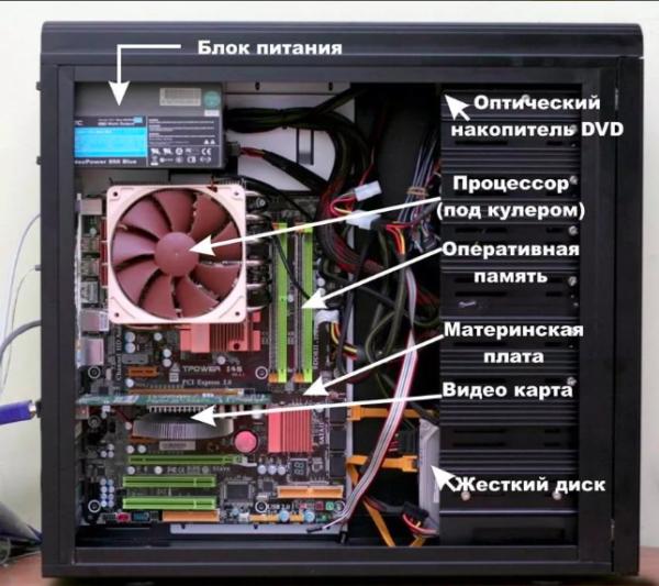 Как узнать комплектующие своего компьютера