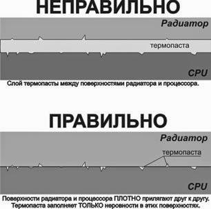 Какую термопасту выбрать для ноутбука