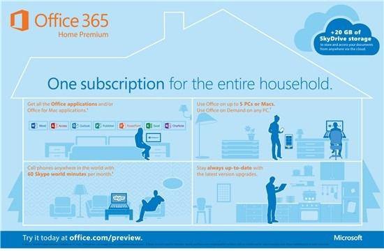 Microsoft обнародовала цены на Office 2013