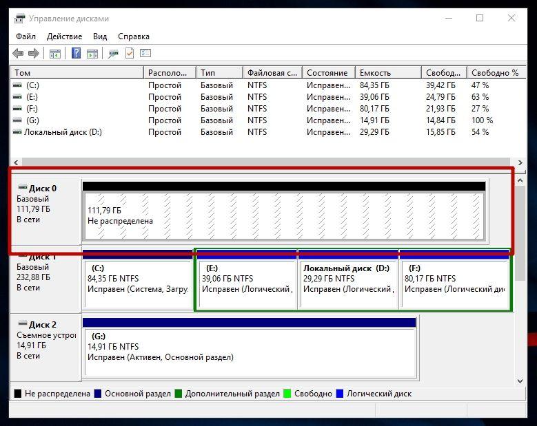 Перенос Windows 10 на SSD