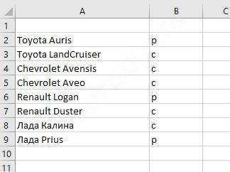 Условное форматирование в Excel