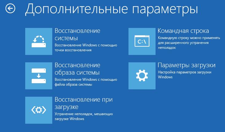 Установка неподписанных драйверов в Windows 8.x и 10