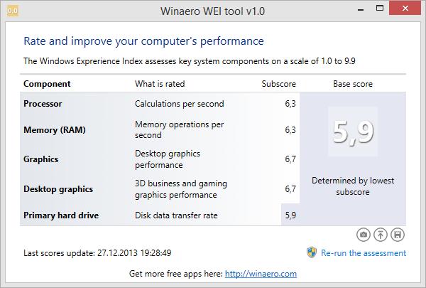 WEI Tool: еще одно бесплатное приложение для просмотра индекса производительности на Windows 8.1