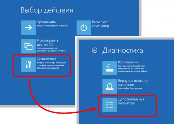 Как на Windows 10 запустить восстановление системы