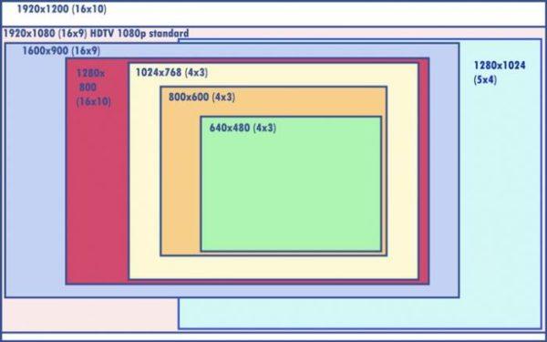 Как сделать разрешение 1920×1080