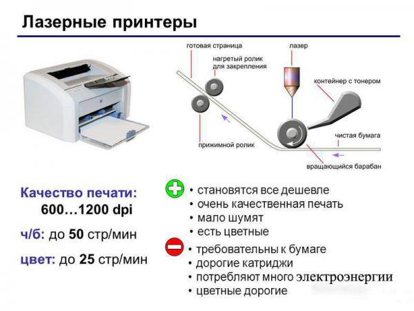 Какой выбрать лазерный принтер для дома