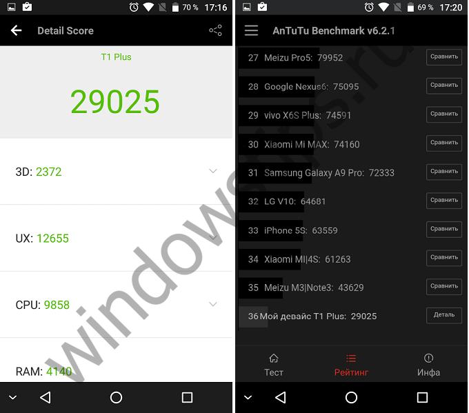Обзор смартфона Leagoo T1 Plus. Шустрый, добротный, бюджетный