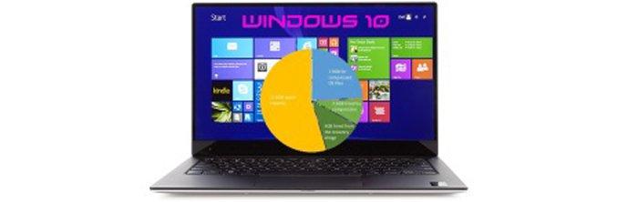 Как уменьшить размер Windows 10 на жестком диске